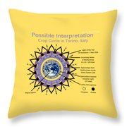 Torino 2015 Throw Pillow