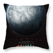 Trappist-1h Throw Pillow