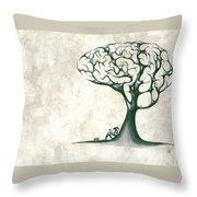 Tree Of Lknowledge Throw Pillow