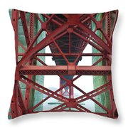 Under Belly Of The Beast Throw Pillow