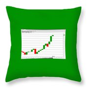Wall Street Yearly Chart 08/08/2018 Close Throw Pillow