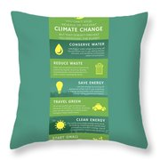 You Can't Stop Climate Change Throw Pillow