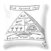 1960s Food Pyramid Throw Pillow