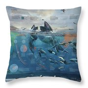 Artwork Depicting The Marine System Of The Pacific Coast. Throw Pillow