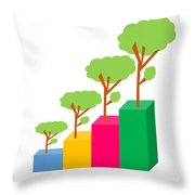 Green Economy Investment Concept Throw Pillow