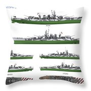 Littorio Class Battleships Throw Pillow
