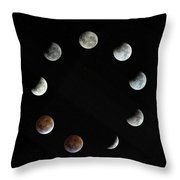 Lunar Eclipse Throw Pillow