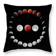 Super Blood Wolf Moon Eclipse Throw Pillow