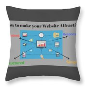 Web Designer Companyin Kolkata Throw Pillow