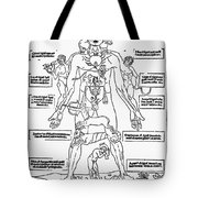 Bloodletting Chart, 1493 Tote Bag