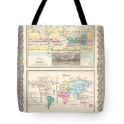 1855 Antique World Maps Illustrating Principal Features Of Meteorology Rain And Principal Plants Tote Bag