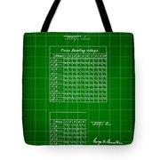 Bowling Score Sheet Patent 1904 - Green Tote Bag