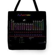 Bubble Periodic Table Tote Bag