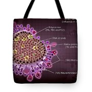 H1n1 Swine Influenza Virus Tote Bag