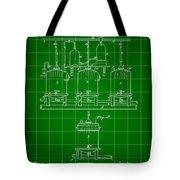 Louis Pasteur Beer Brewing Patent 1873 - Green Tote Bag