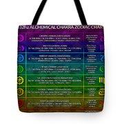 432hz Alchemical Chakra Zodiac Chart Tote Bag by Derek Gedney