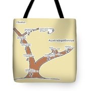 A New Branch Tote Bag