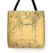 Brain Vestibular Sensor Connections By Cajal 1899 Tote Bag