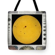 Diagram Of The Sun With Sunspots C Tote Bag