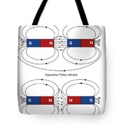 Magnetic Field Lines Tote Bag