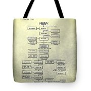 Nystatin Production Chemistry Patent Tote Bag