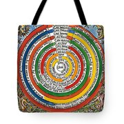 Ptolemaic Universe, 1537 Tote Bag