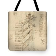 Shearing Machine With Detailed Captions Explaining Its Working From Atlantic Codex Tote Bag