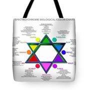 Spectro-chrome Tote Bag by Derek Gedney