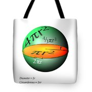 Sphere Equations Maths Poster White Tote Bag