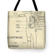 Surgery Controls The Human Mechanism   1906 Tote Bag