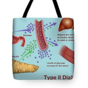 Type 2 Diabetes Tote Bag