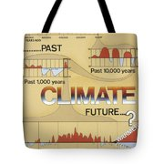 Weather: Climate Change Tote Bag