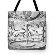 Flower Clock, 1643 Tote Bag