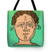 Position Of The Planets In The Human Tote Bag