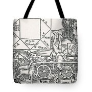 Astrology Tote Bag by Science Source