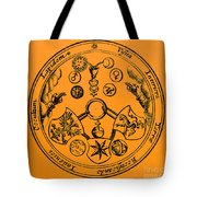 Alchemical Symbols, 1670 Tote Bag