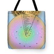 Aristotlelian And Christian Cosmologies Tote Bag