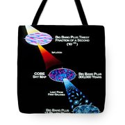 Artwork Of Big Bang Theory Based Tote Bag