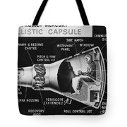 Cutaway Drawing Of The Project Mercury Tote Bag