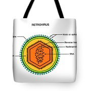 Retrovirus Tote Bag
