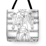 Zodiac Man, Medical Astrology Tote Bag