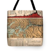 Card: Panama Canal, 1914 Tote Bag