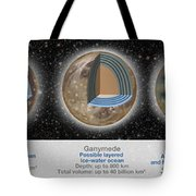Planet Oceans Tote Bag
