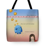 Allergic Response, Illustration Tote Bag