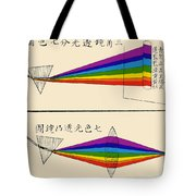 Chinese Illustration Showing Two Tote Bag