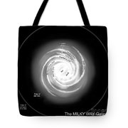 A Diagram Of The Milky Way, Depicting Tote Bag