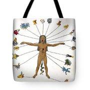 Aztec Zodiac Man, Medical Astrology Tote Bag