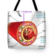 Biomanix Supplement  Review Tote Bag