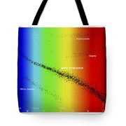 Diagram Showing The Spectral Class Tote Bag by Fahad Sulehria