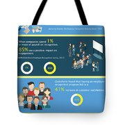 Employee Engagement Tote Bag
